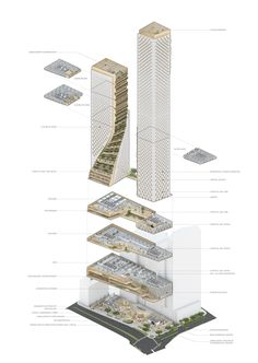 """UNStudio proposes """"Green Spine"""" towers for the Beulah Southbank competition in Melbourne Plans Architecture, Garden Architecture, Concept Architecture, Architecture Design, Architecture Diagrams, University Architecture, Architecture Panel, Architecture Student, Architecture Portfolio"""