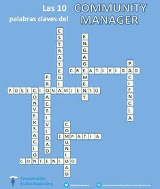 Las 10 palabras clave de Community Manager #infografia #infographic #socialmedia