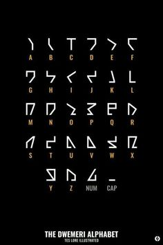 The language of the Dwemer, sometimes called Dwemeris, uses an alphabet that consists of 28 letters, 26 of which correspond to the letters of the Latin alphabet, and 2 special letters: one of which. Alphabet Code, Sign Language Alphabet, Alphabet Symbols, Glyphs Symbols, Ancient Alphabets, Ancient Symbols, Viking Symbols, Sms Language, Different Alphabets