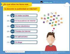 atención en #PublicidadenInternet. Promocione su empresa #AgenciadePublicidad