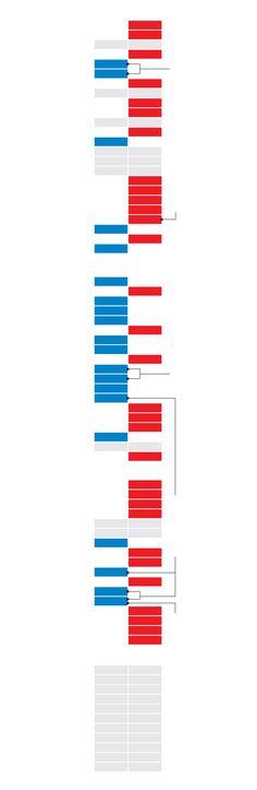Pro-Trump or anti-Clinton? Measuring the tone GOP convention speeches have taken - Washington Post