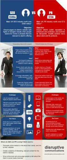 SEO vs PR Infographic