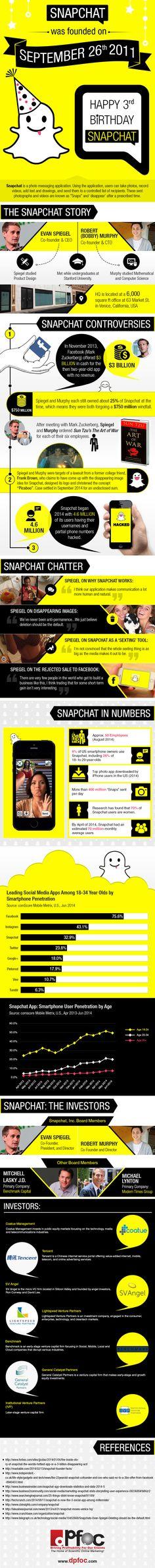 Happy 3rd Birthday Snapchat #infographic #Snapchat #SocialMedia