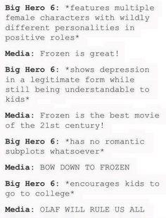 Frozen is overrated