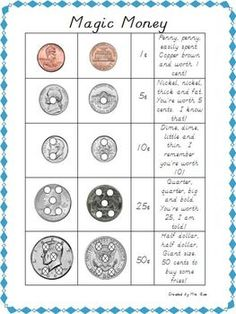 Counting Coins Made Easy! (Sample Pages) Are your students having a difficult time with counting coins? The Magic Money method has worked for me for the last 8 years of teaching money to . Teaching Money, Teaching Math, Math Classroom, Kindergarten Math, Classroom Ideas, Preschool, Math Resources, Math Activities, Math Worksheets