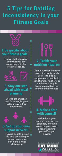 Planning ahead can be a critical piece of the puzzle in seeing the results you desire and progressing towards your fitness goals. Coming up with a system that works is going to be a very individualized process, but once you discover what works for you, its easy to include some basic routines that help you remain consistent and on-plan. Be specific; tackle your nutrition; plan your meals; commit to exercise and have your support network. www.EatMore2WeighLess.com