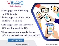 Media Marketing, Digital Marketing, Dating Apps, Ecommerce, Insight, E Commerce