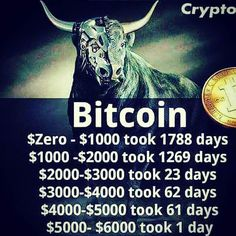 It just get stronger and stronger by the day:)  #bitcoin  #bitcoinprice  #makemoney #investing  #thecryptopros #TCG