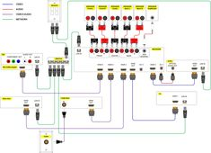 15 Best Home Theater: Wiring images | Home theater, Home ... Home Theatre Wiring Schematic on