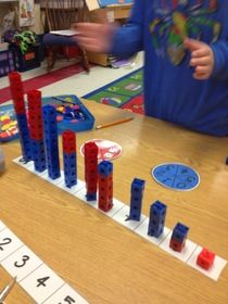 Most recent Screen preschool centers math Strategies : Location up centres in preschool along with school lecture rooms generally is a fairly time consuming task. Kindergarten Math Games, Preschool Centers, Kindergarten Lesson Plans, Preschool Kindergarten, Math Classroom, Teaching Math, Math Centers, Preschool Activities, Number Activities