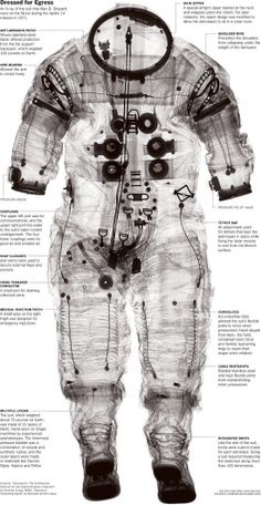 Super cool space astroanaut from inside