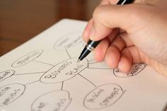 マインドマップとは? 意味や書き方、厳選ツール8個を公開