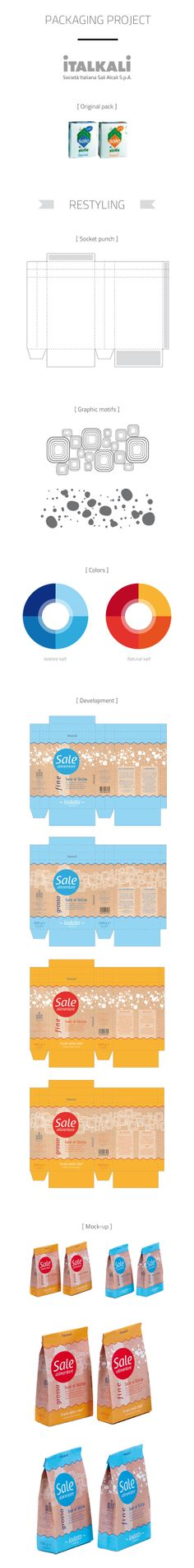 """Project about the packaging redesign of food industry, in the specific case of the """"Italkali"""" salt."""