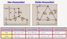 Schema di collegamento Stella-Triangolo nella rete Trifase.