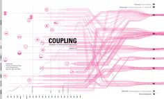 pamphlet Architecture 30 - Coupling: Strategies for Infrastructural Opportunism