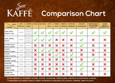 Sisel Kaffe is the BEST MLM Coffee in the marketplace