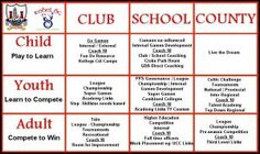Home - Rebel Og coaching Croke Park, Go Game, Play To Learn, Fun Learning, Kids Playing, Rebel, Cork, Coaching, Schools