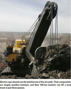 No prob! Mining Equipment, Heavy Equipment, Old Tractors, Caterpillar, Iron, Construction, Yellow, Building, Antique Tractors