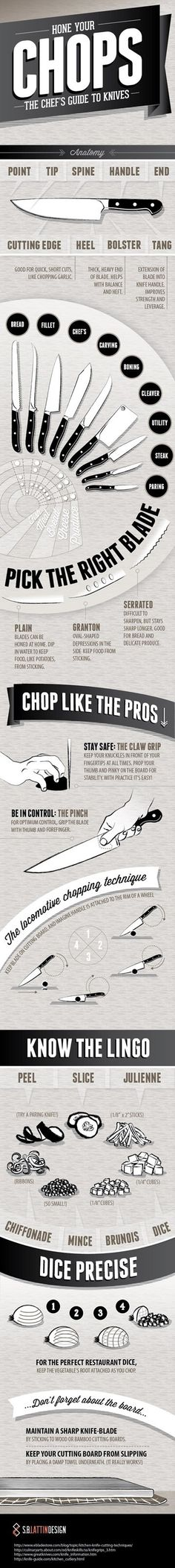 The chefs guide to knives