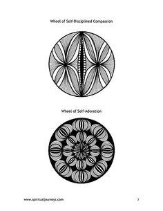 Wheels of Self 3