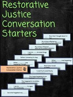 Restorative justice converstation starter cards. These cards can be used to start a reflective conversation with a student who was misbehaving or causing some sort of a disruption in class. The questions or sentence starters on the cards guide the students to reflecting on their own behavior, impacts of it on other people and themselves, and thinking about a solution for moving on or repairing the harm done.