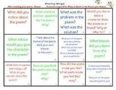 Poetry Bingo Packet                                 - INCLUDES a TOTAL of 36 RESPONSES!   - 2 of the Bingo sheets contain 24 activities that offer meaningful and engaging ways for students to respond to and analyze poetry while fostering higher leveling thinking in the form of BINGO.  - 1 Bingo sheet offers 12 word study (phonics) activites.   (Each sheet includes 3 variations with the same questions (color, black, with directions and check off ...
