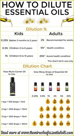 If you have essential oils, the first thing you need to learn is how to dilute essential oils safely. Not diluting essential oils poses many risks, which you can easily avoid by learning a few guidelines on how to dilute them.