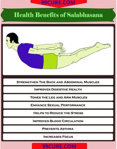 Salabhasana is one of the most important asana in yoga with lots of health benefits. It is also known as The Locust Pose. The name Salabhasana actually comes from Sanskrit words, it is a combination of two words, where Salabha means Locust or Grasshopper and Asana mean Pose