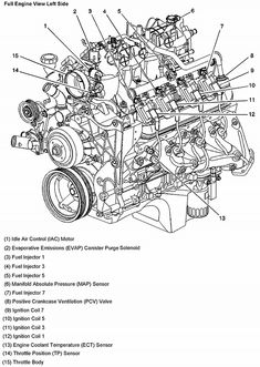 Basic Car Parts Diagram 1989 Chevy Pickup 350 Engine
