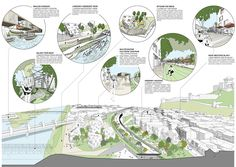 Trenčín – Pohoda City on the River, urban design masterplan, Slovakia Villa Architecture, Architecture Graphics, Architecture Drawings, Concept Architecture, Architecture Student, Sustainable Architecture, Contemporary Architecture, Contemporary Art, Landscape Diagram