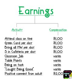 Earnings chart to hang in class letting the students know how they can earn money in a classroom economy