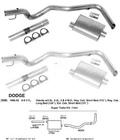 Dynomax 17443 Exhaust System System contains all of the parts needed for easy and fast installation with the high flow Super Turbo muffler. Large internal flow tubes improve exhaust flow and reduce backpressure. Dyno proven to flow up to 700 SCFM. Exclusive patented flow director design channels exhaust flow and eliminates turbulence. Fiberglass matting technology to absorb unwanted interior reson... #Dynomax #Automotive_Parts_and_Accessories