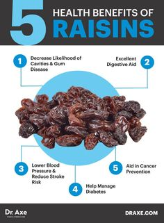 Raisins benefits - Dr. Axe http://www.draxe.com #health #holistic #natural                                                                                                                                                                                 More