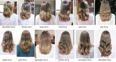 Les cheveux de Mini: journal de pousse