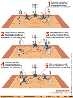 How To Become Great At Playing Basketball. For years, fans of all ages have loved the game of basketball. There are many people that don't know how to play. Basketball Trainer, Basketball Tricks, Basketball Practice, Basketball Is Life, Basketball Workouts, Basketball Skills, Basketball Coach, Basketball Hoop, Basketball Academy