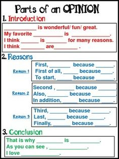 Opinion Writing for primary grades - This Opinion Writing product includes FRAMES,EXAMPLES,POSTERS,and PROMPTS.It is designed to TEACH students how to write an opinion by offering a lot of SUPPORT.The students need lots of examples and practice before they can write their own  opinion.