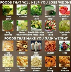 Foods to lose weight.  For the record, anything fried is probably going to make you gain weight, haha.