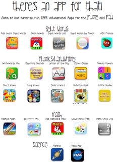 "This is a good way to let parents know what apps are being used in the classroom.  By providing parents with this ""cheat sheet"" for the apps that are being used in the classroom, they could also download the apps and have the students use their favorite at home."