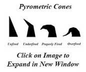 ceramic cones - Google Search