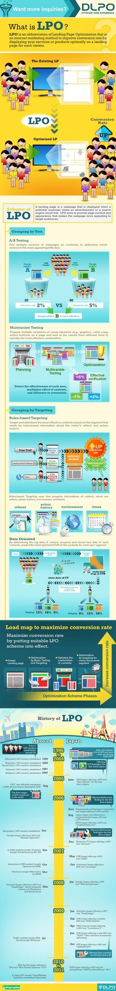 Landing Page Optimization: Want More Inquiries?[INFOGRAPHIC]
