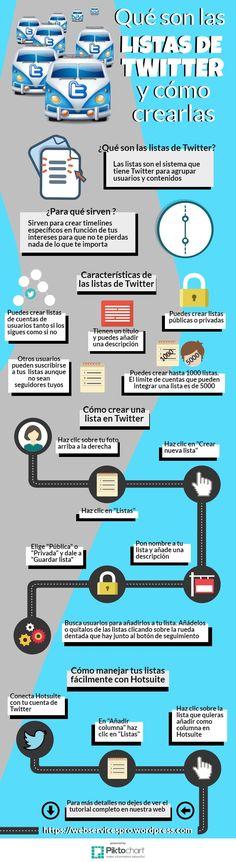 """alt=""""que soin las lustas de Twitter y como se hacen· #ListasTwitter #Twitter #Infografía #SocialMedia #RedesSociales"""