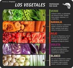 El color que tienen las frutas, verduras u hortalizas no es casualidad