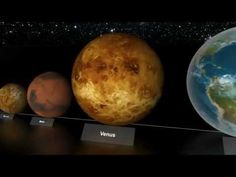 Comparison of major planets and stars in the Universe. Earth Science, Science And Nature, Planeta Venus, Los Astros, Space Planets, Science Lessons, Teaching Science, Teaching Ideas, Elementary Science