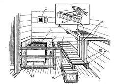 Устройство парилки: I — каменка; 2 — противопожарная изоляция; 3 — ограждение; 4 — опорный брусок; 5 — полки; 6 — скамейка; 7 — вентиляция; 8 — нагели; 9 — черепной брусок; 10 — спинка; II — опорная стойка.
