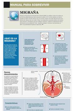 Según la Organización Mundial de la Salud (OMS), la cefalea o dolor de cabeza es uno de los padecimientos más comunes: en 2012, el 47% de los adultos en todo el mundo lo sufrió cuando menos una vez al año y hasta 4 de cada 100 personas tuvo dolores de cabeza una vez cada 15 …