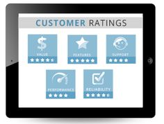 Fatcow Review – Personal Sites & Small Business Sites | Web Hosting Hub Review