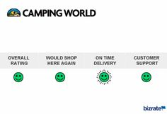 RV Supplies, RV Accessories & RV Parts for Motorhomes, Travel Trailers - Camping World