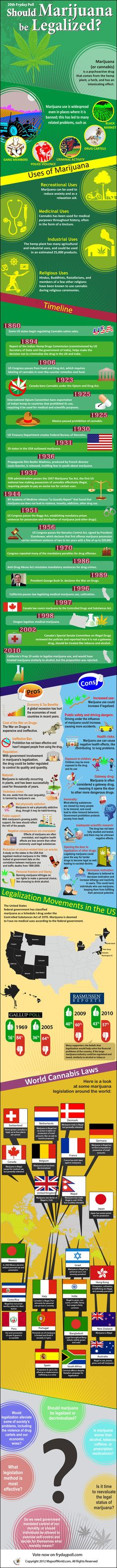 Find In-Depth Review And #Infographic On The Legalization of #Marijuana. Learn more about the uses of Marijuana, the history and timeline, pros and cons of marijuana legalization, world cannabis laws and more. Is it time reevaluate the legal status of marijuana? Vote Now