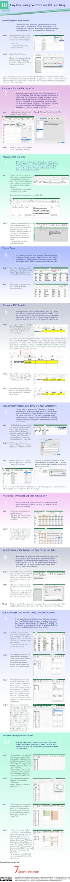 We all have our favorite Excel tricks. Do you know all 10 time-saving tips explained in this infographic? You& see basics (like wrapping text) and more complex ones (like slicing pivot tables). Computer Programming, Computer Science, Computer Tips, Decimal, Saving Tips, Time Saving, Pivot Table, Executive Resume, Work Goals