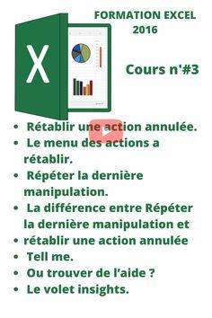 Microsoft Excel, Menu, Success, Internet, Education, Words, Business, Action, Tips